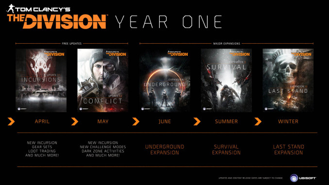 The Division Year One Content Roadmap