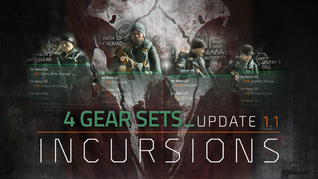 These 4 Gear Sets are Coming With The Division Update 1.1 / The ...: https://division.zone/2016/04/08/these-4-gear-sets-are-coming-with...
