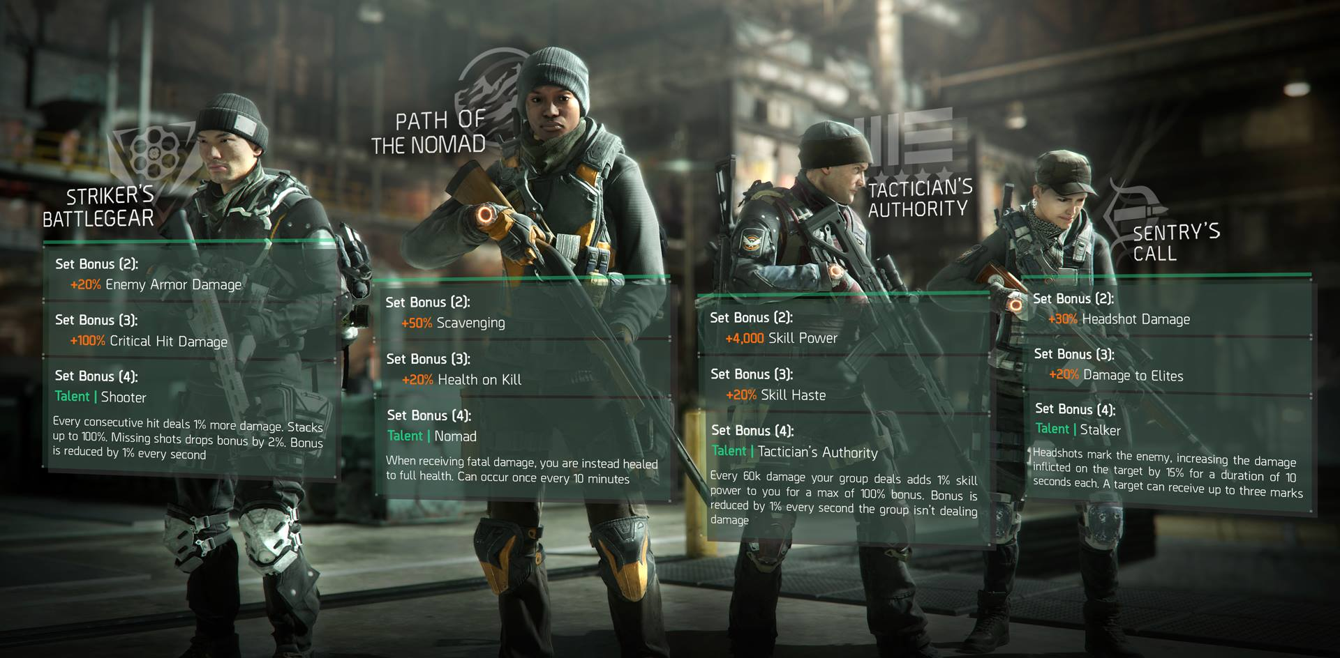Gear Sets / Items / The Division Zone