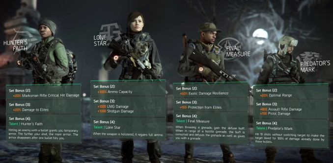 tc-the-division-gear-sets-update-1-2-conflict
