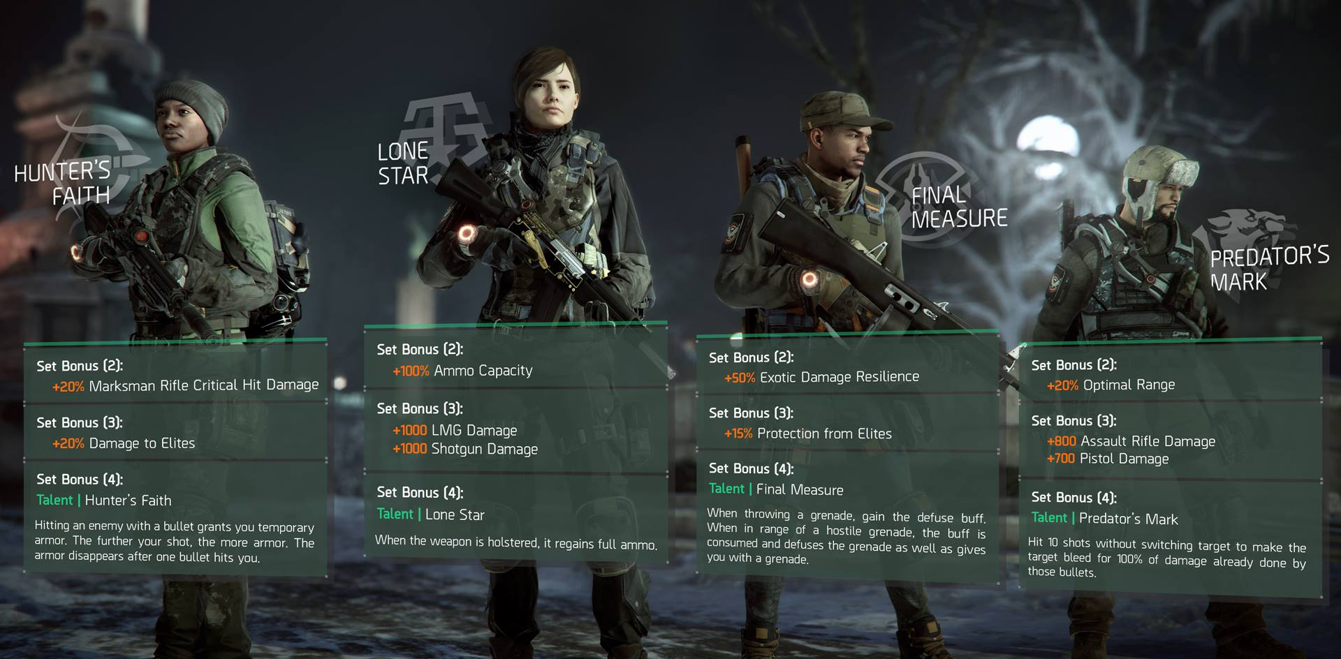 Gear Sets Items The Division Zone