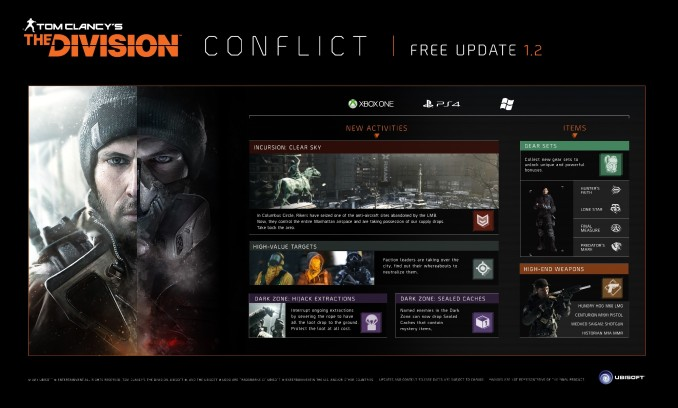 tc-the-division-update-1-2-conflict-contents