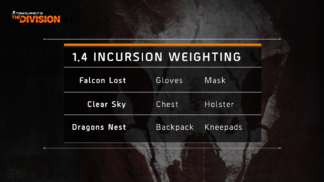 tc-the-division-incursion-gear-set-weighting-update-1-4