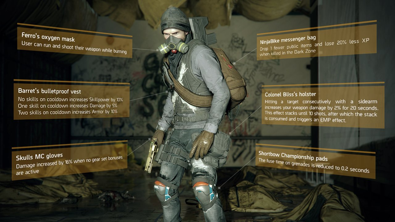 exotics items the division zone