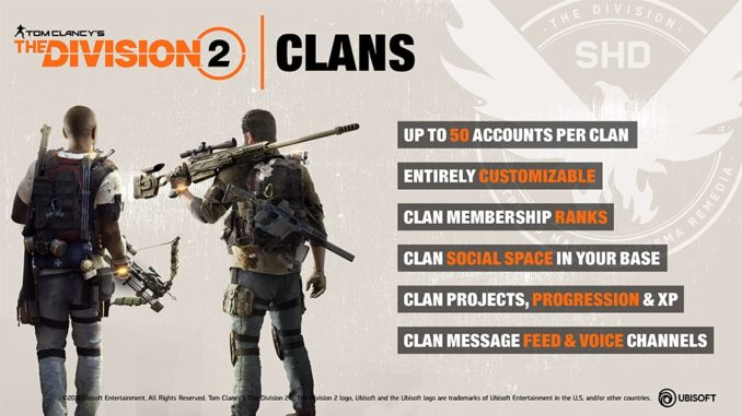 Lone Wolf? Time to Take a Look at The Division 2's Clan