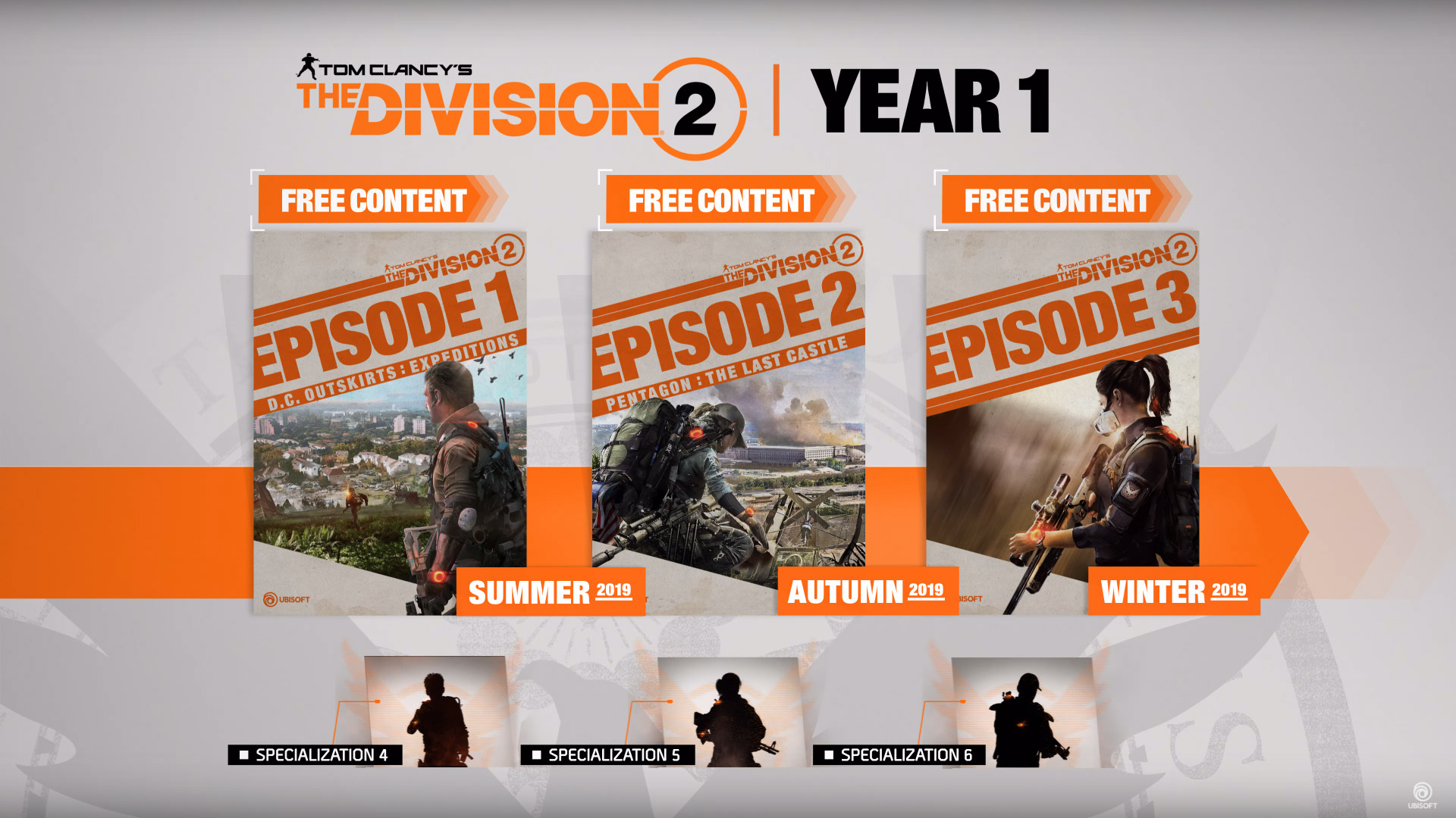 The Division 2: Free Year 1 Content, Year 1 Pass