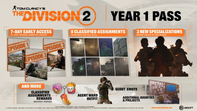 Year 1 Pass / The Division 2 / The Division Zone