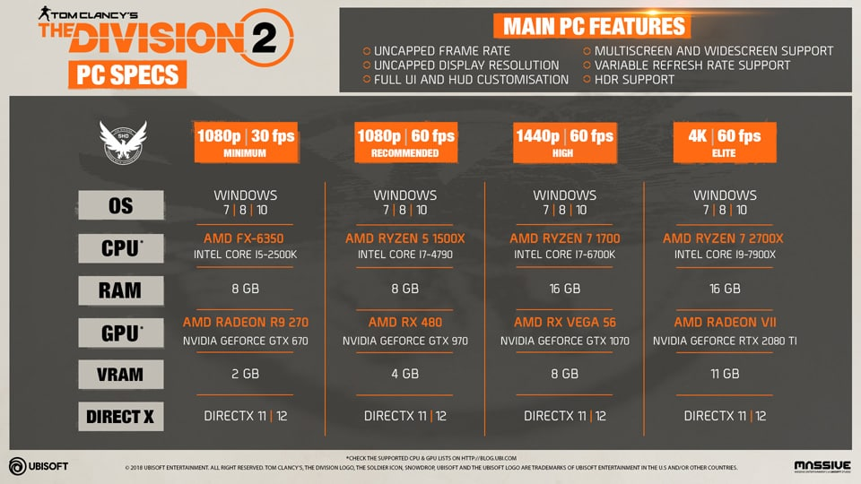 System Requirements / The Division 2 / The Division Zone