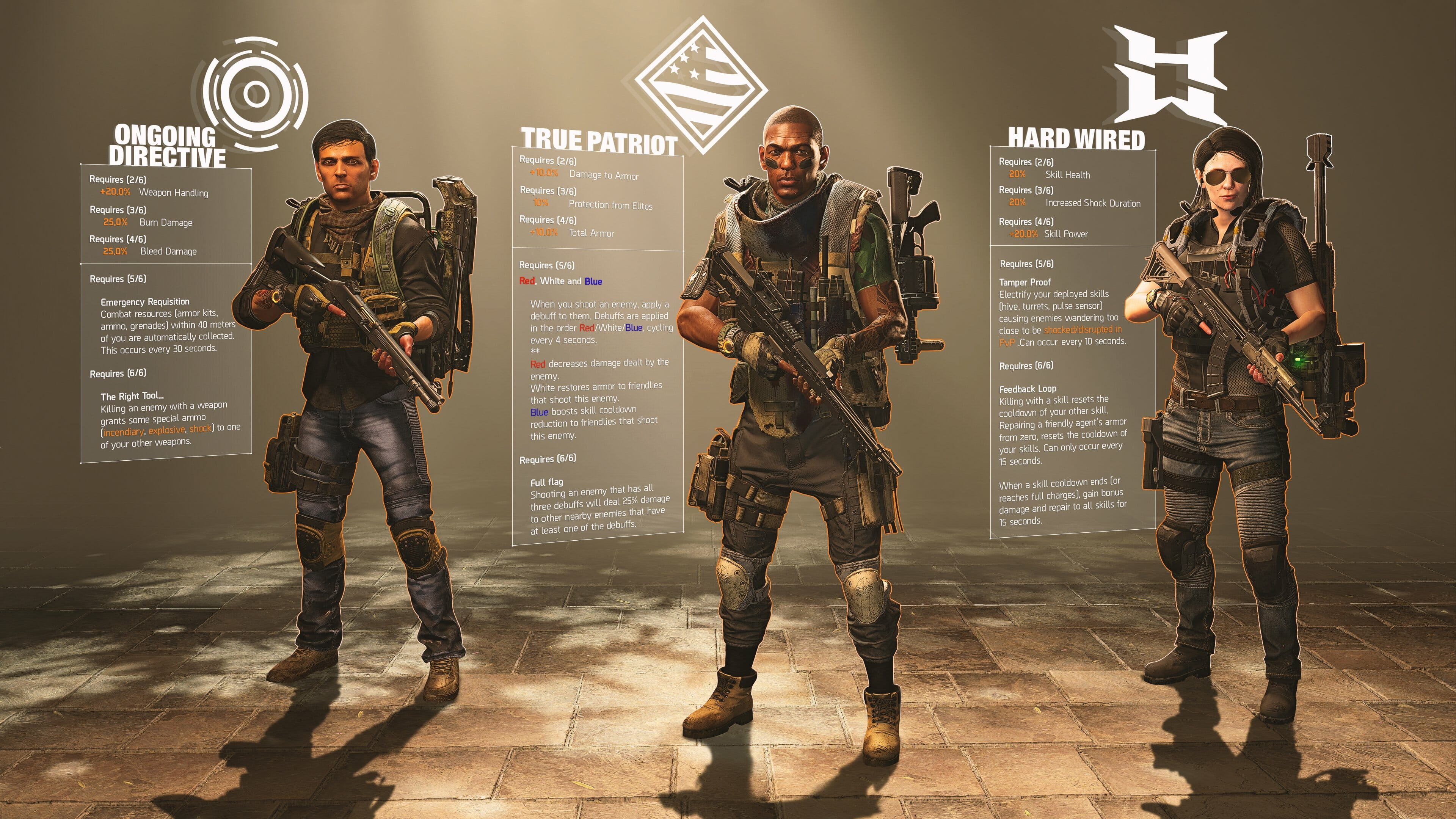 Gear Sets / Items / The Division 2 / The Division Zone